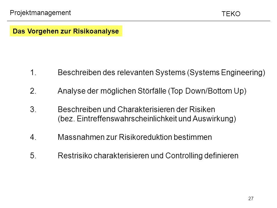 1. Beschreiben des relevanten Systems (Systems Engineering)
