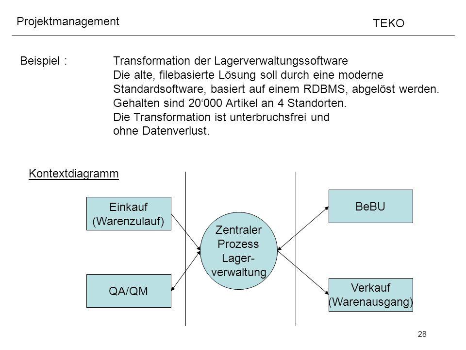 Beispiel : Transformation der Lagerverwaltungssoftware