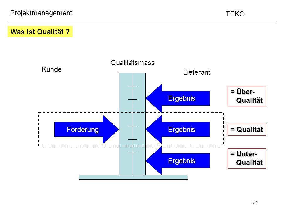 Was ist Qualität Qualitätsmass. Kunde. Lieferant. Ergebnis. = Über- Qualität. Forderung. Ergebnis.