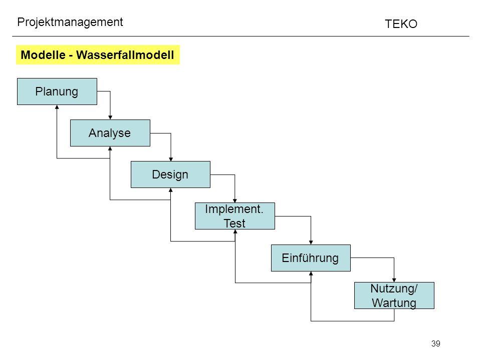 Modelle - Wasserfallmodell