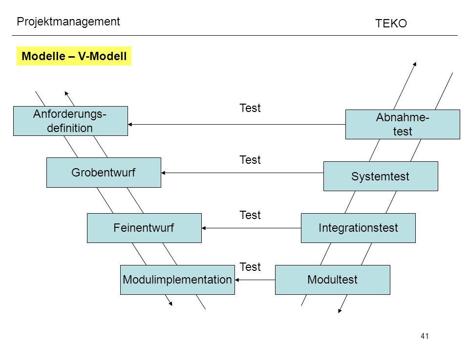 Modelle – V-Modell Test. Anforderungs- definition. Abnahme- test. Test. Grobentwurf. Systemtest.