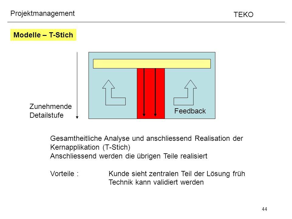 Modelle – T-Stich Zunehmende. Detailstufe. Feedback. Gesamtheitliche Analyse und anschliessend Realisation der.