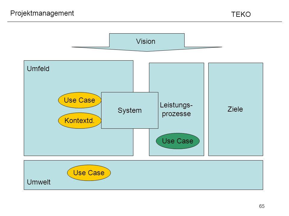 Vision Umfeld Leistungs- prozesse Ziele Use Case System Kontextd. Use Case Use Case Umwelt