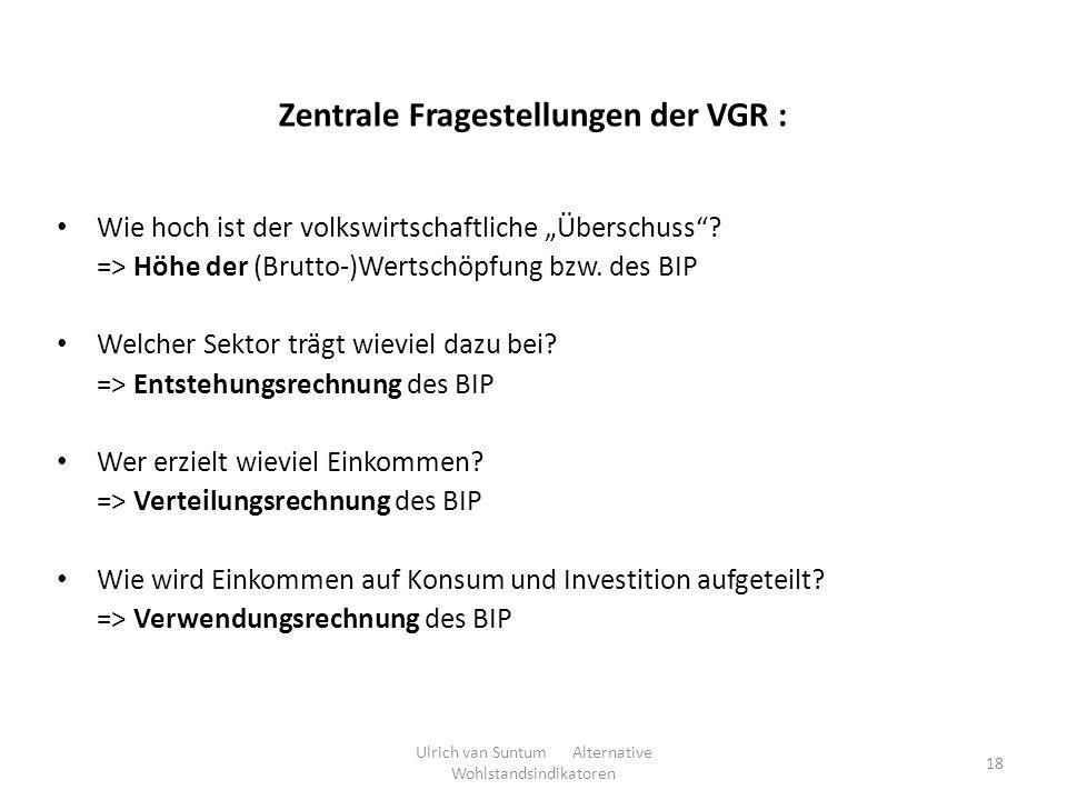 Zentrale Fragestellungen der VGR :