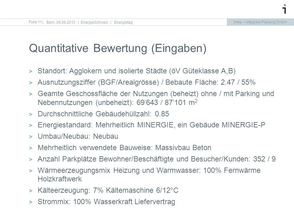 Quantitative Bewertung (Eingaben)