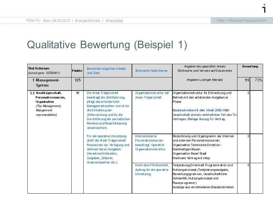 Qualitative Bewertung (Beispiel 1)