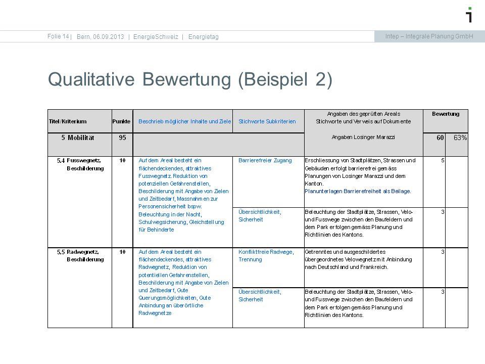 Qualitative Bewertung (Beispiel 2)
