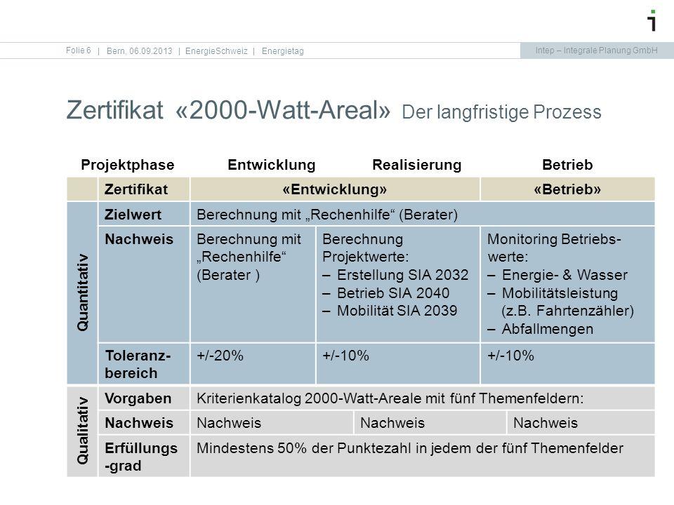 Zertifikat «2000-Watt-Areal» Der langfristige Prozess