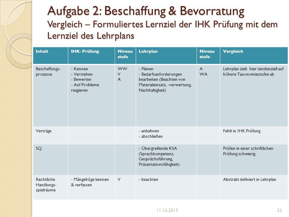 Aufgabe 2: Beschaffung & Bevorratung Vergleich – Formuliertes Lernziel der IHK Prüfung mit dem Lernziel des Lehrplans