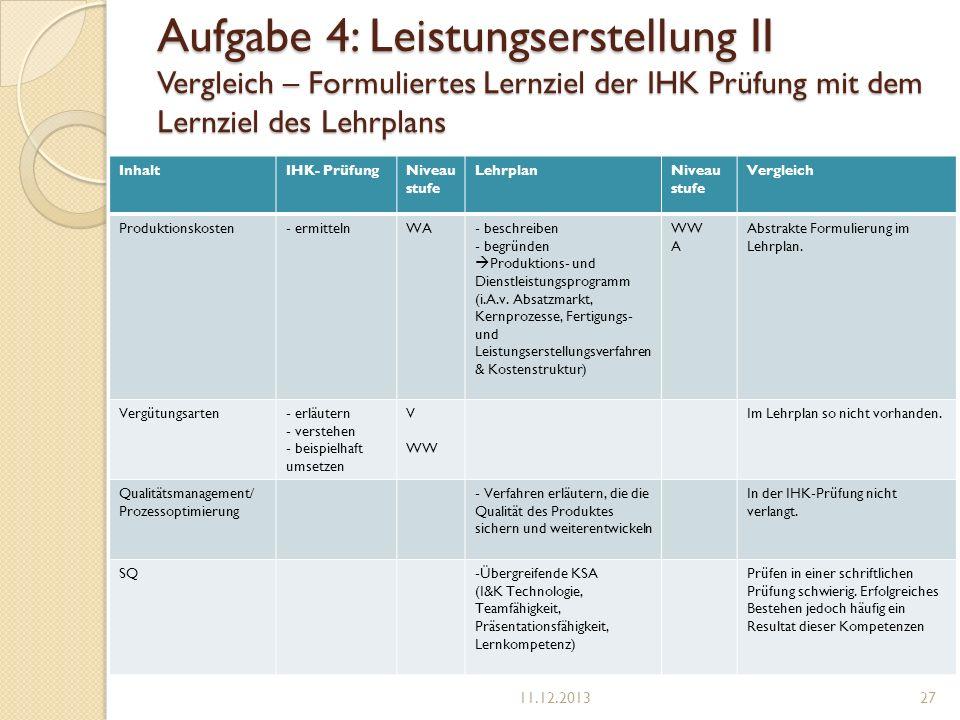 Aufgabe 4: Leistungserstellung II Vergleich – Formuliertes Lernziel der IHK Prüfung mit dem Lernziel des Lehrplans