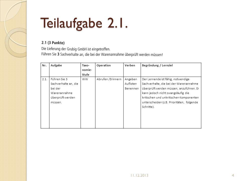 Teilaufgabe 2.1. 11.12.2013 Nr. Aufgabe Taxo-nomie-Stufe Operation