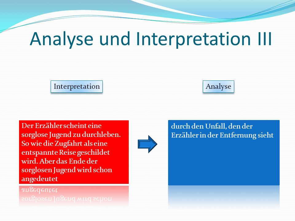 Analyse und Interpretation III