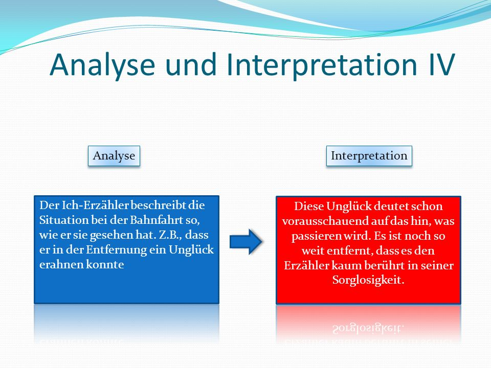Analyse und Interpretation IV
