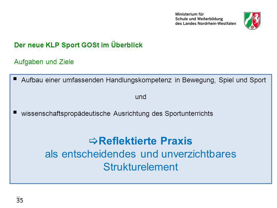 Der neue KLP Sport GOSt im Überblick Aufgaben und Ziele