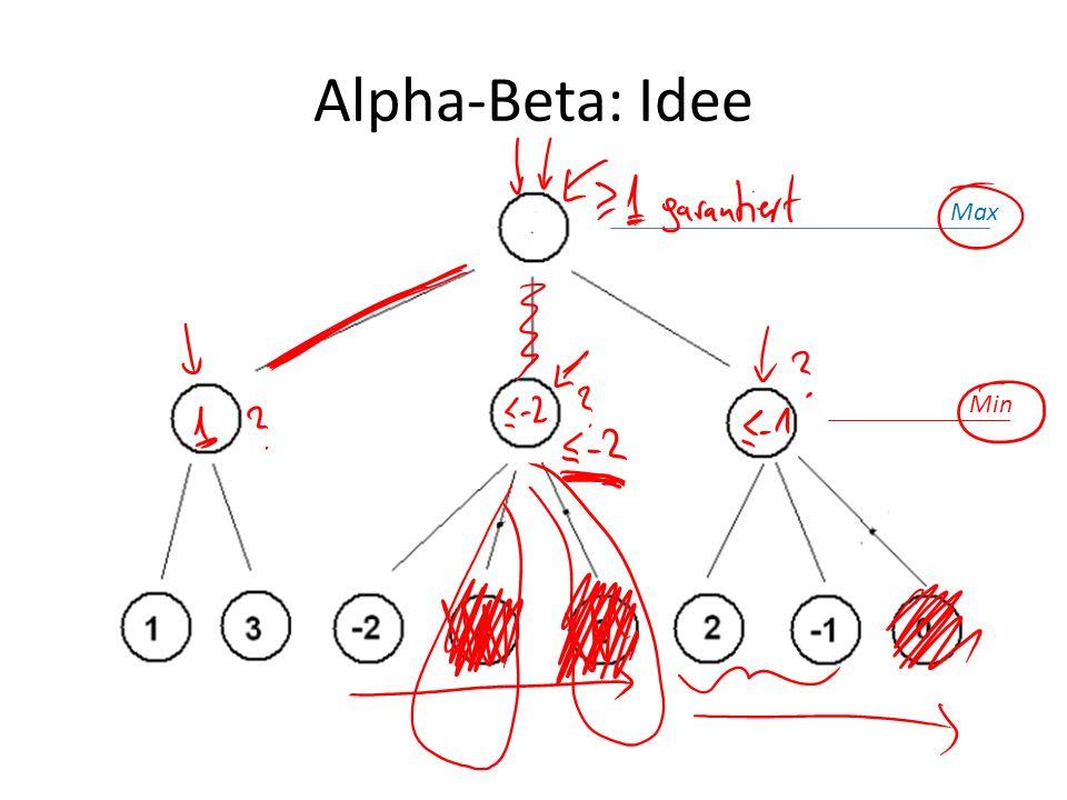 Alpha-Beta: Idee Max Min