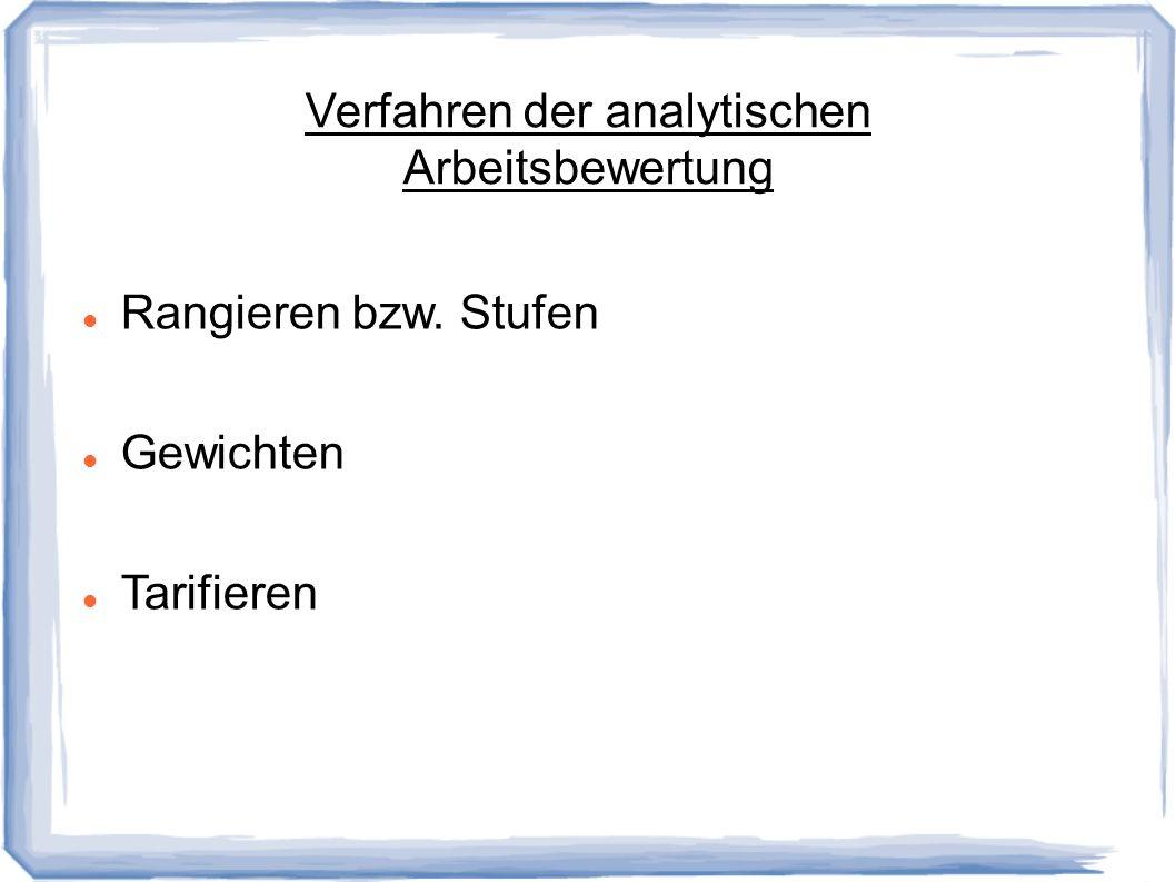 Verfahren der analytischen Arbeitsbewertung