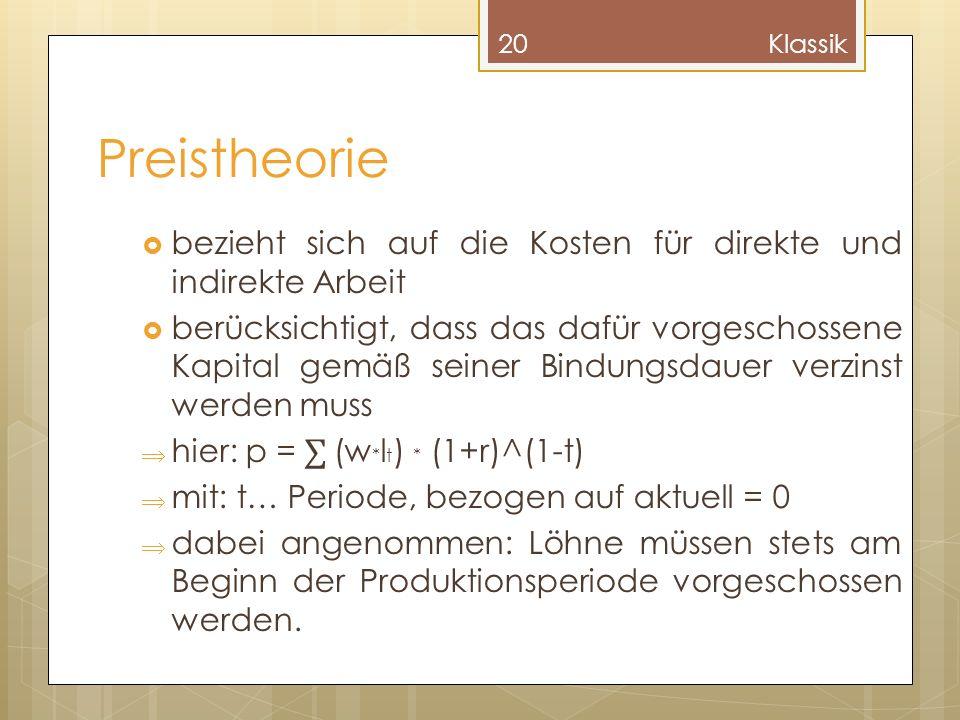 Klassik Preistheorie. bezieht sich auf die Kosten für direkte und indirekte Arbeit.