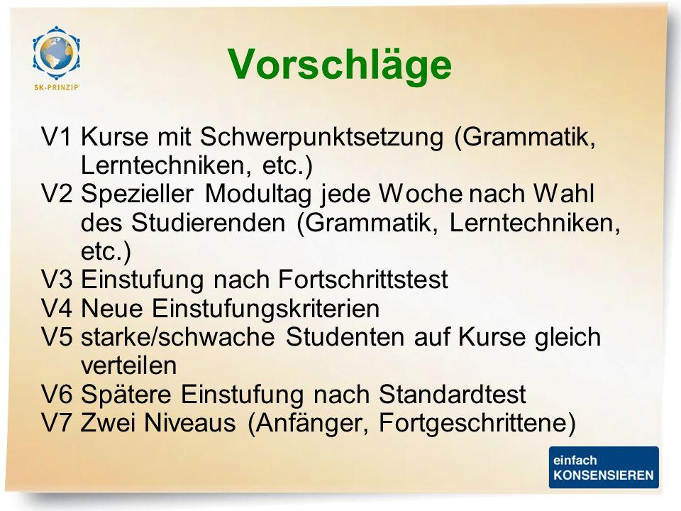 Vorschläge V1 Kurse mit Schwerpunktsetzung (Grammatik, Lerntechniken, etc.)