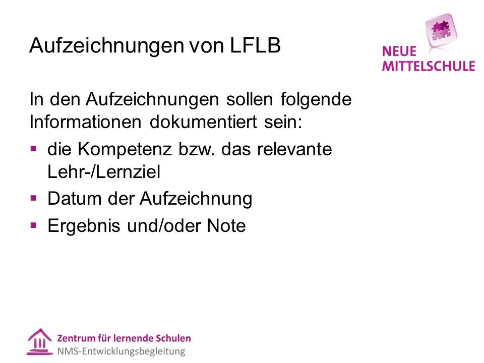 Aufzeichnungen von LFLB