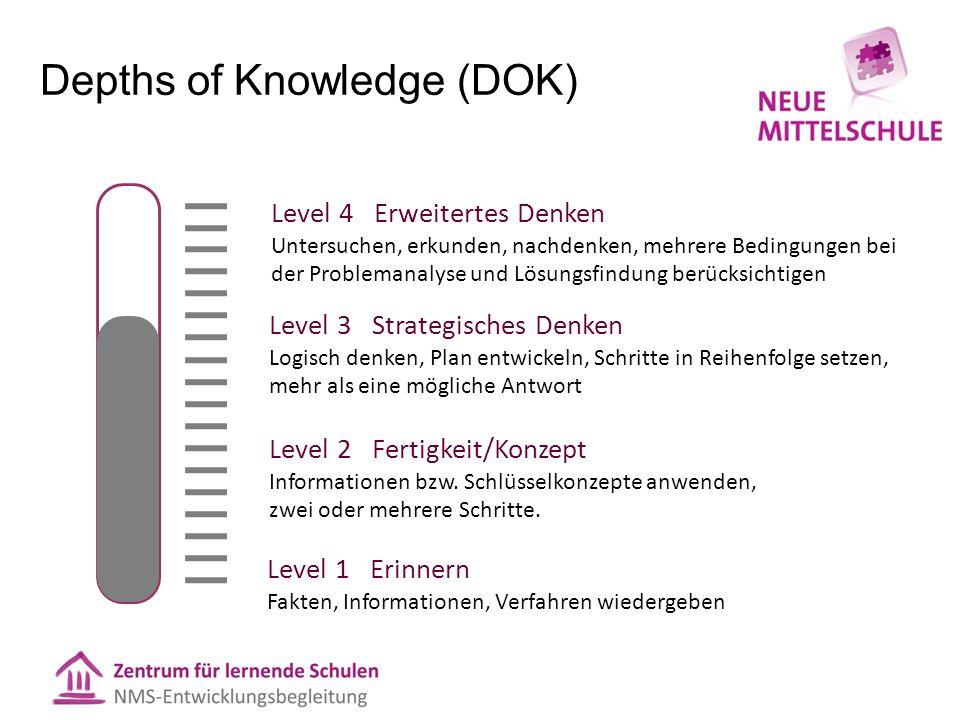 Depths of Knowledge (DOK)