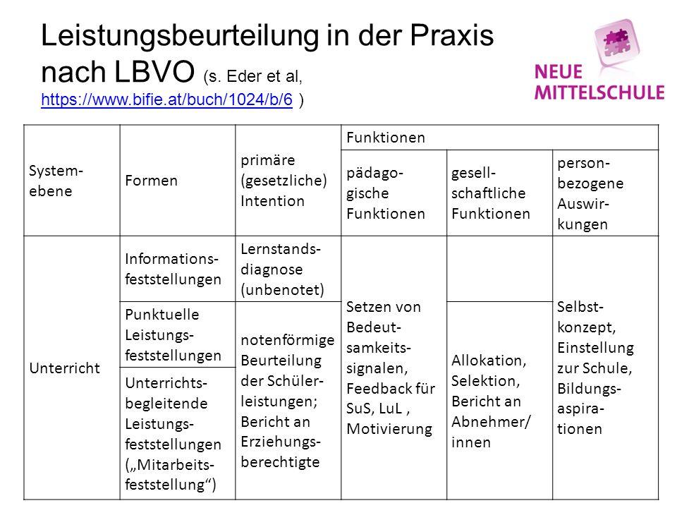 Leistungsbeurteilung in der Praxis nach LBVO (s