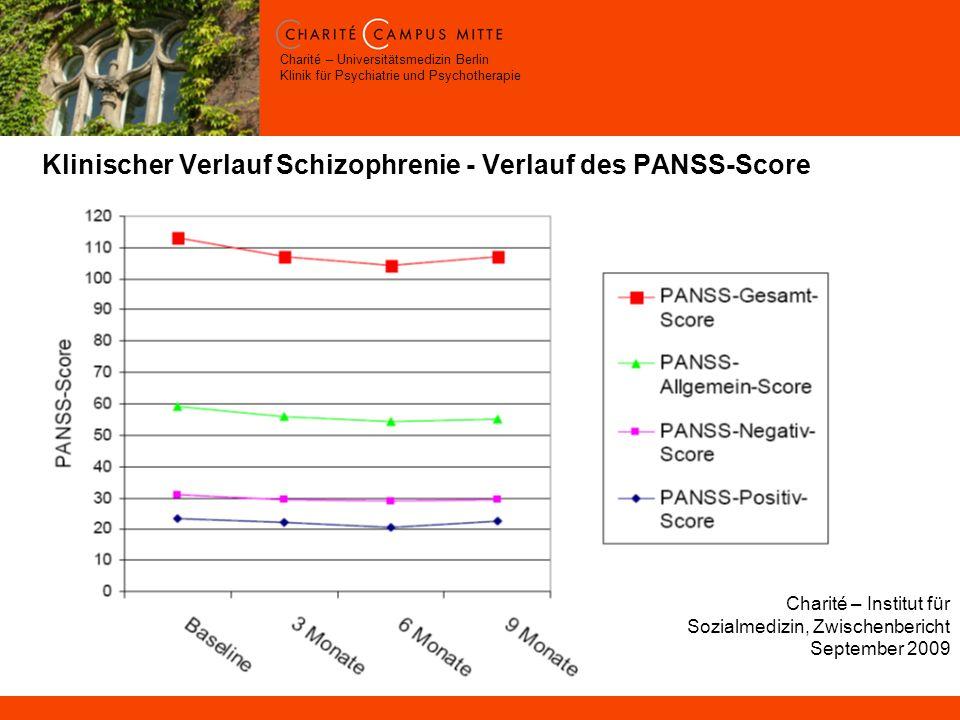 Klinischer Verlauf Schizophrenie - Verlauf des PANSS-Score