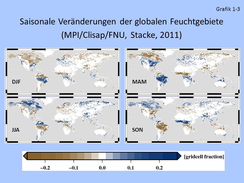 Saisonale Veränderungen der globalen Feuchtgebiete