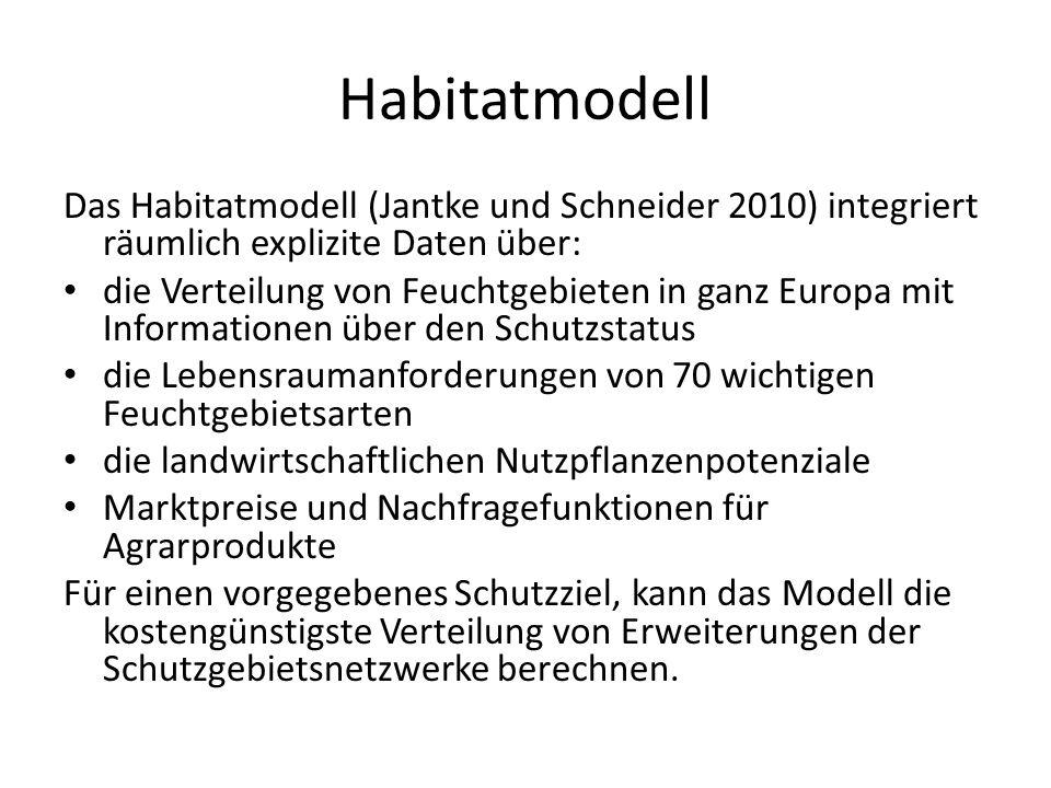 Habitatmodell Das Habitatmodell (Jantke und Schneider 2010) integriert räumlich explizite Daten über: