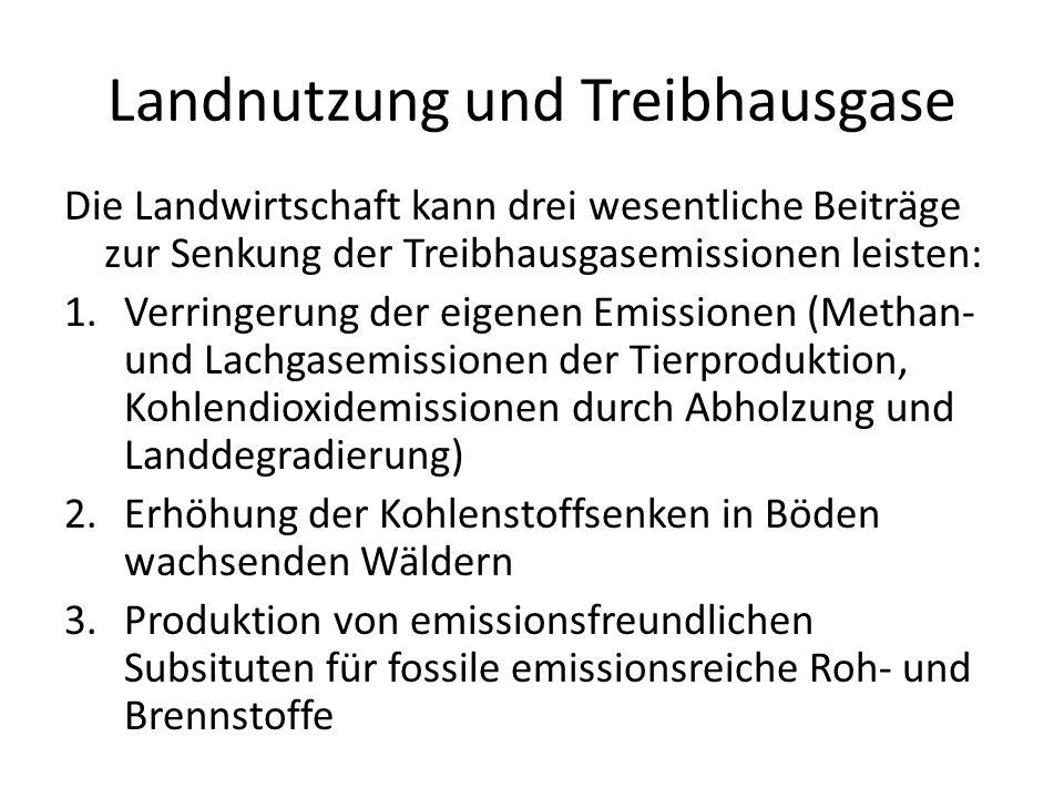 Landnutzung und Treibhausgase