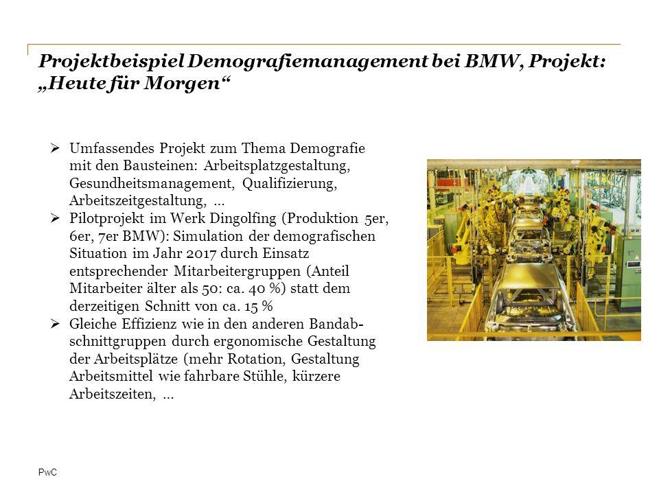 """Projektbeispiel Demografiemanagement bei BMW, Projekt: """"Heute für Morgen"""