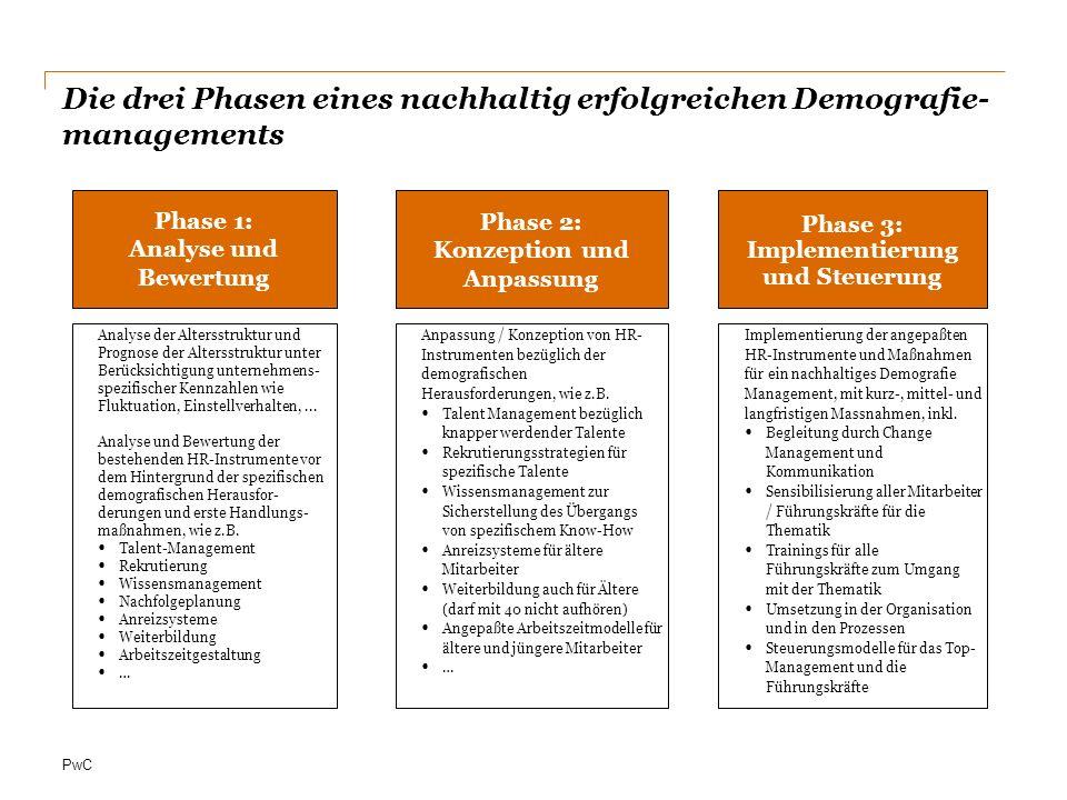 Die drei Phasen eines nachhaltig erfolgreichen Demografie-managements