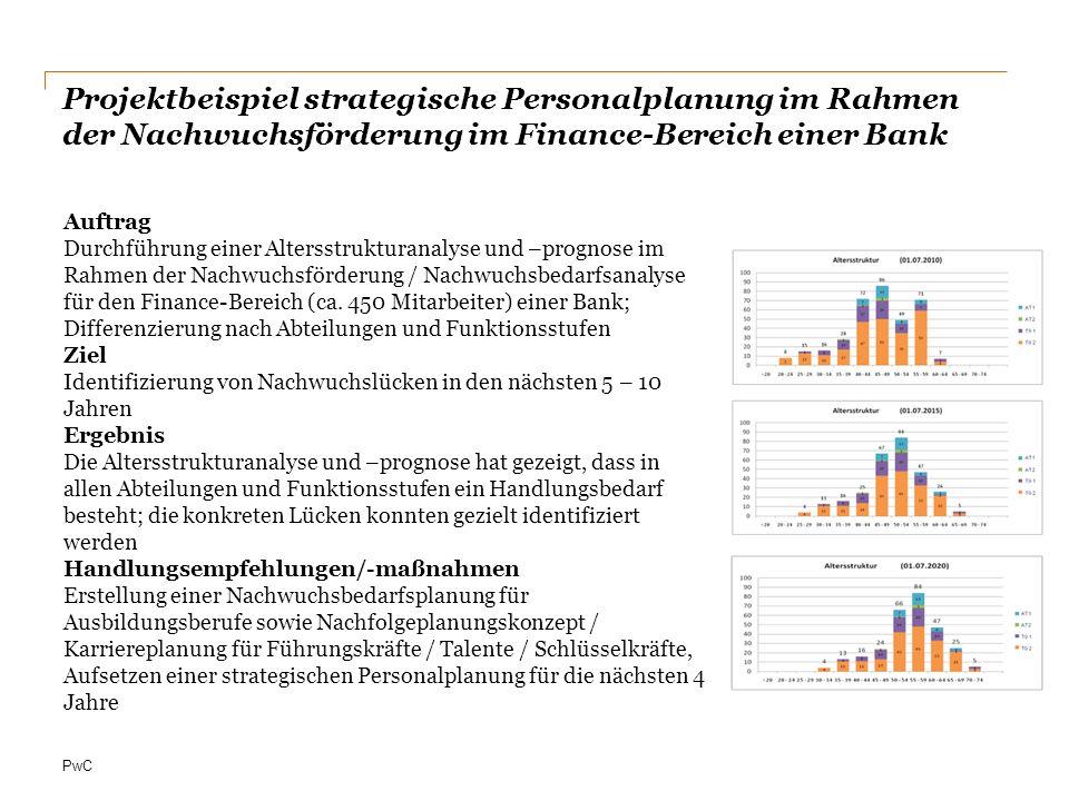 Projektbeispiel strategische Personalplanung im Rahmen der Nachwuchsförderung im Finance-Bereich einer Bank