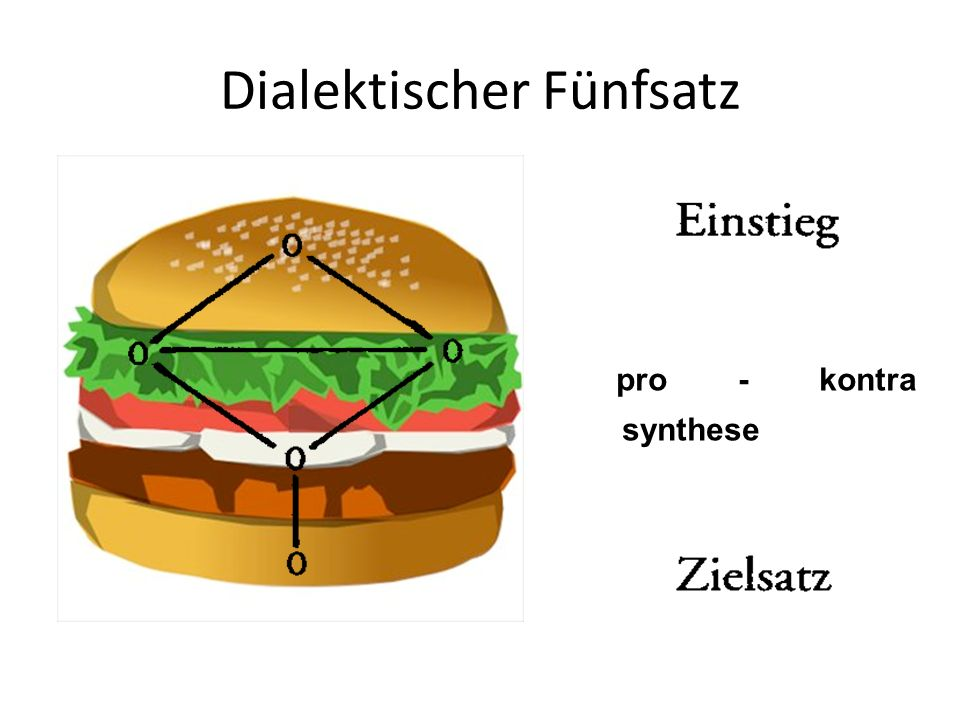 Dialektischer Fünfsatz