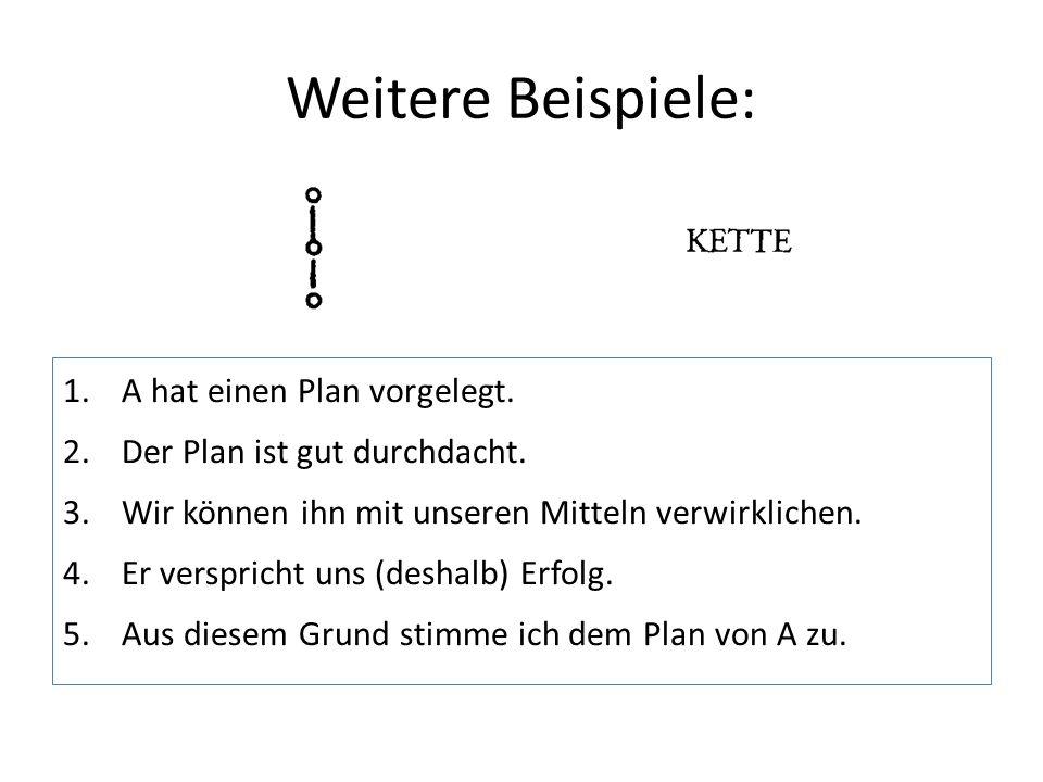 Weitere Beispiele: A hat einen Plan vorgelegt.