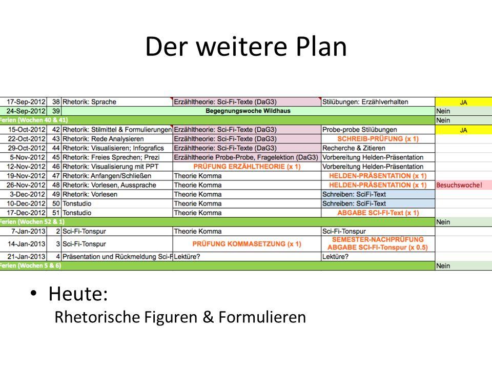 Der weitere Plan Heute: Rhetorische Figuren & Formulieren