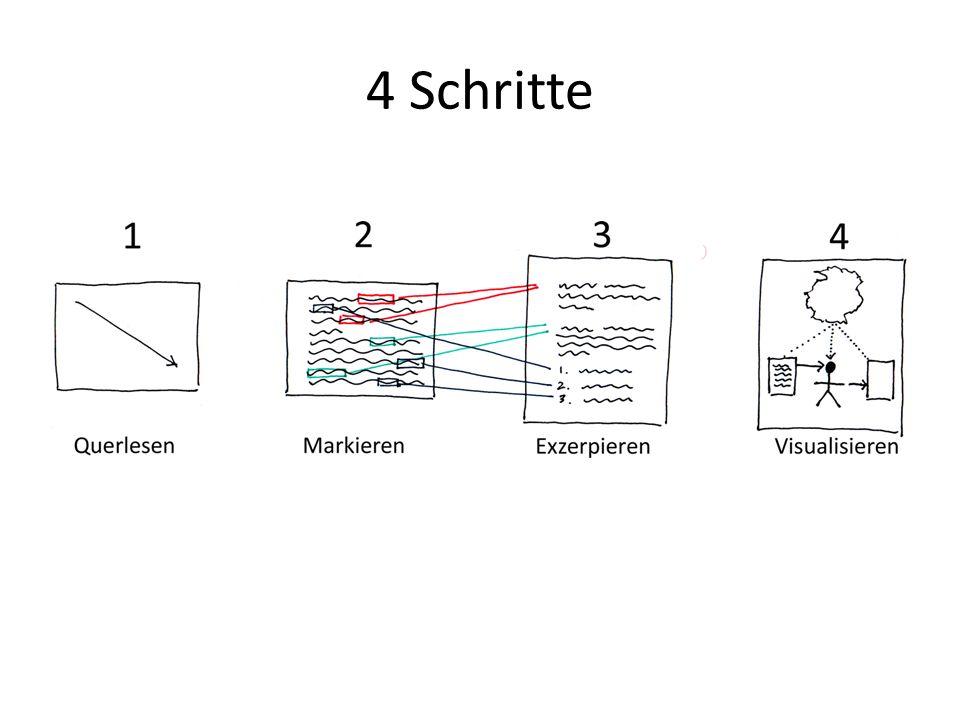 4 Schritte