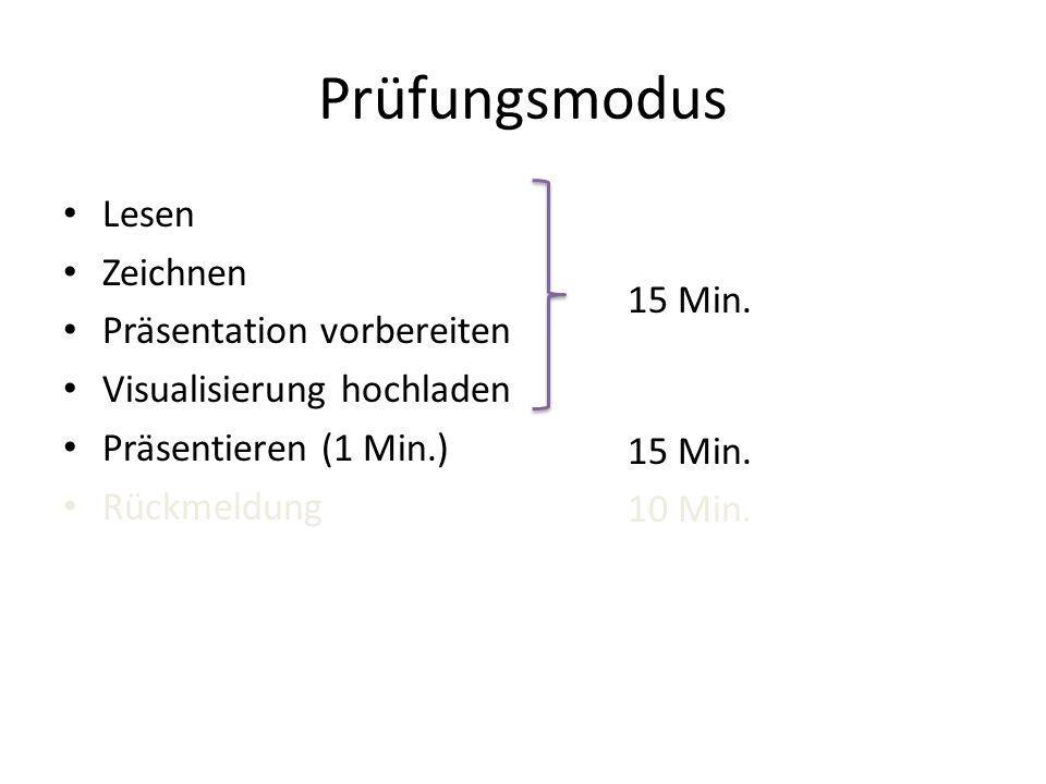 Prüfungsmodus Lesen Zeichnen 15 Min. Präsentation vorbereiten
