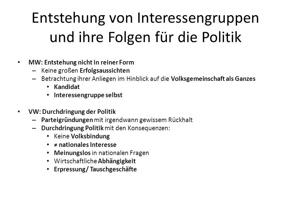 Entstehung von Interessengruppen und ihre Folgen für die Politik
