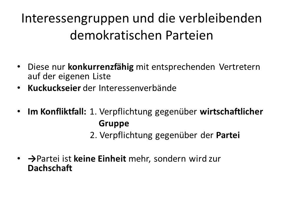 Interessengruppen und die verbleibenden demokratischen Parteien