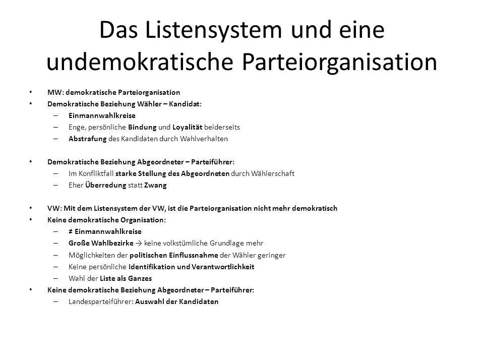 Das Listensystem und eine undemokratische Parteiorganisation