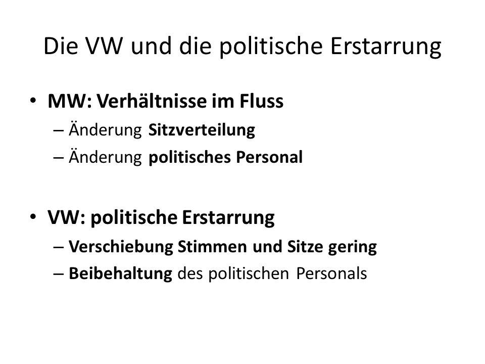 Die VW und die politische Erstarrung