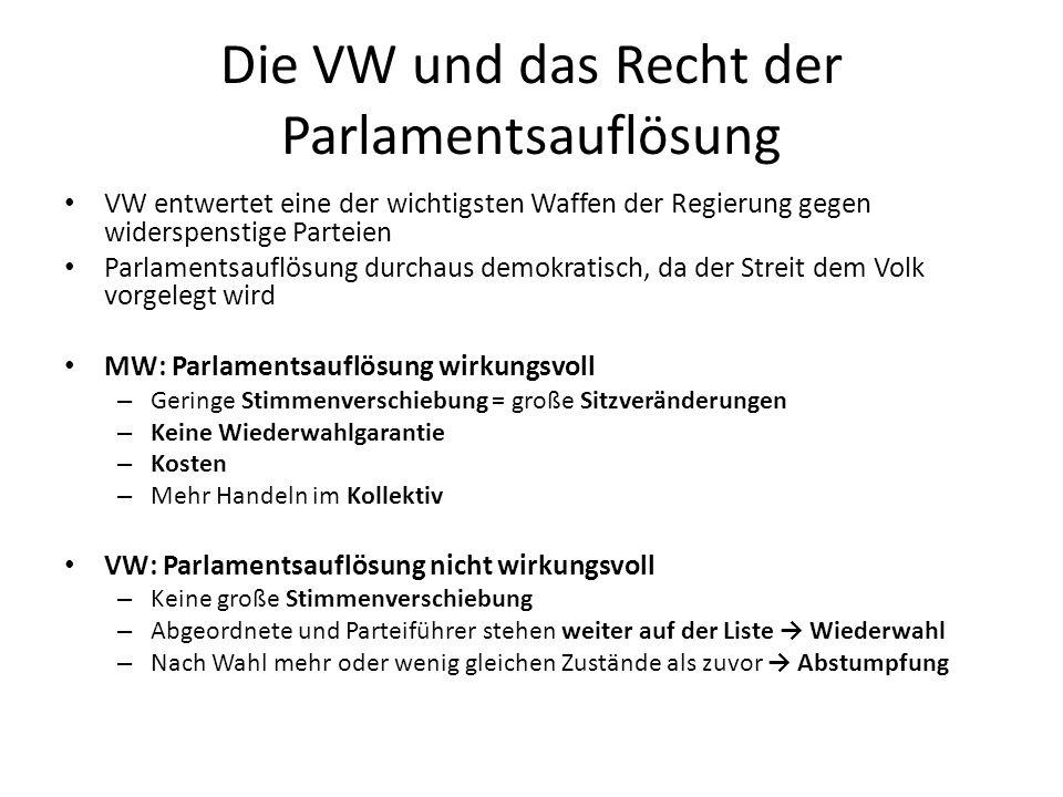 Die VW und das Recht der Parlamentsauflösung