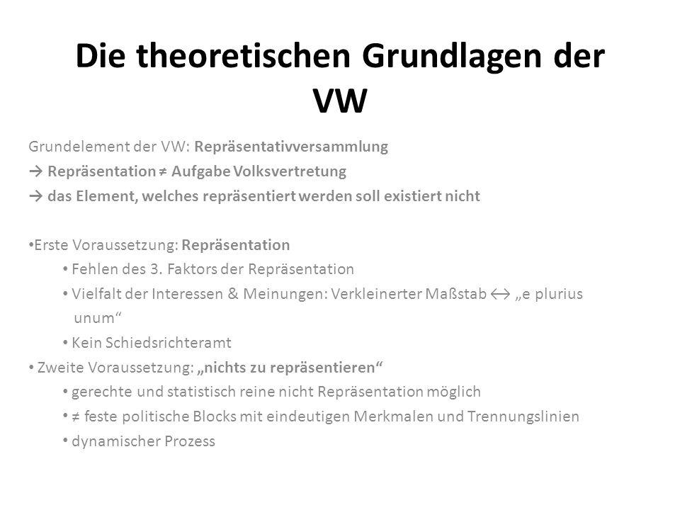 Die theoretischen Grundlagen der VW