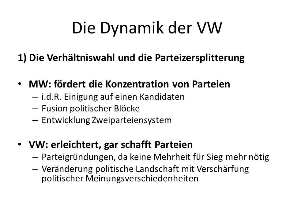 Die Dynamik der VW 1) Die Verhältniswahl und die Parteizersplitterung