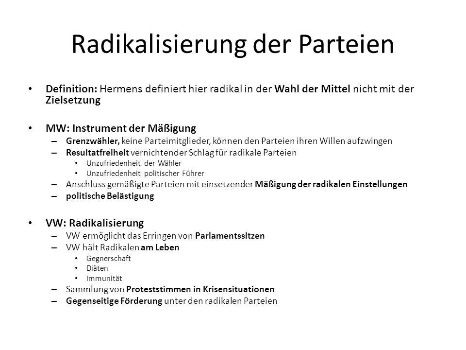 Radikalisierung der Parteien