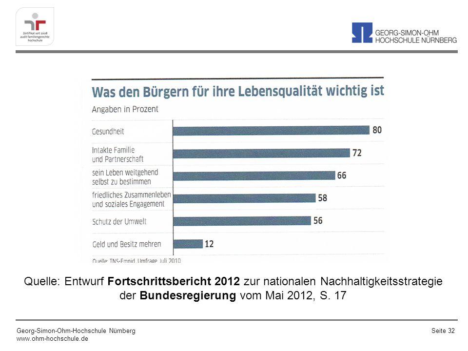 Quelle: Entwurf Fortschrittsbericht 2012 zur nationalen Nachhaltigkeitsstrategie der Bundesregierung vom Mai 2012, S. 17