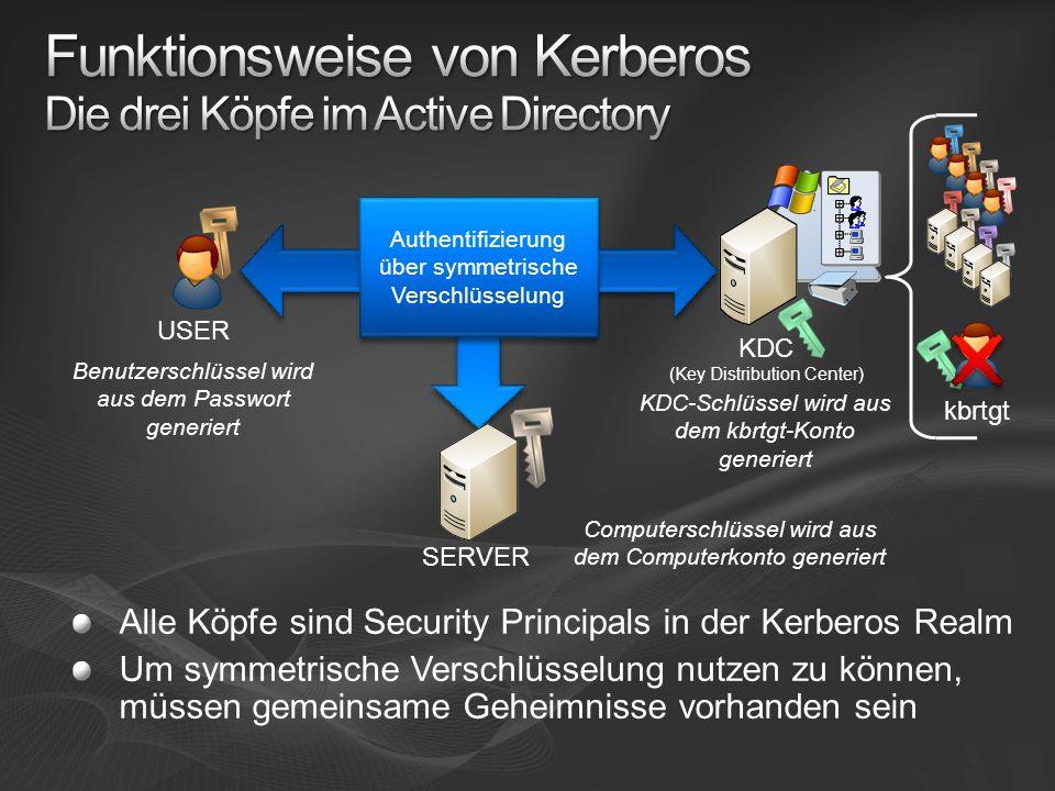 Funktionsweise von Kerberos Die drei Köpfe im Active Directory