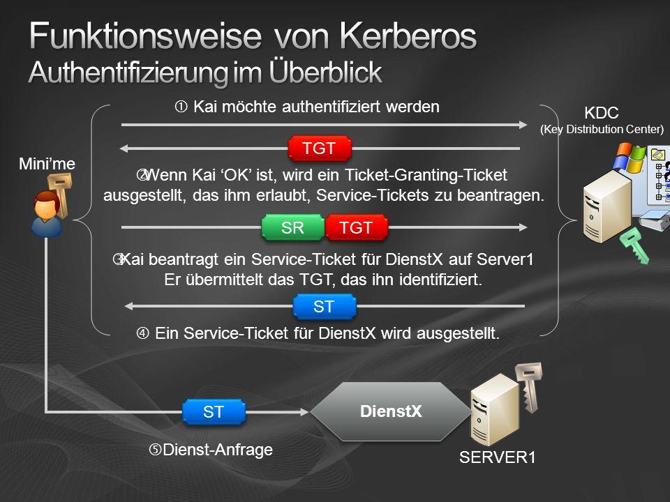 Funktionsweise von Kerberos Authentifizierung im Überblick