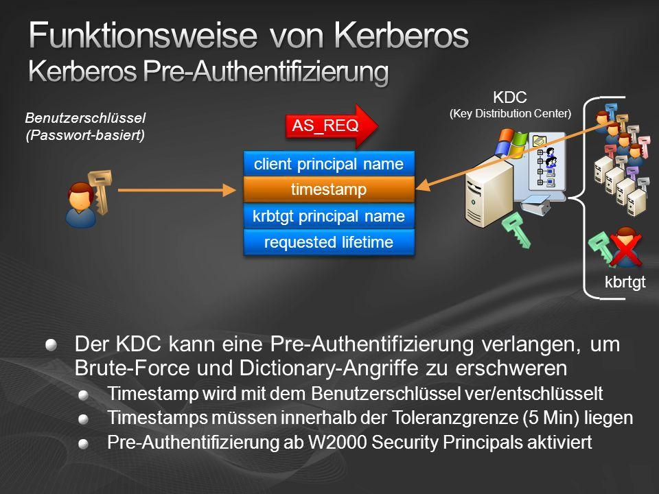 Funktionsweise von Kerberos Kerberos Pre-Authentifizierung