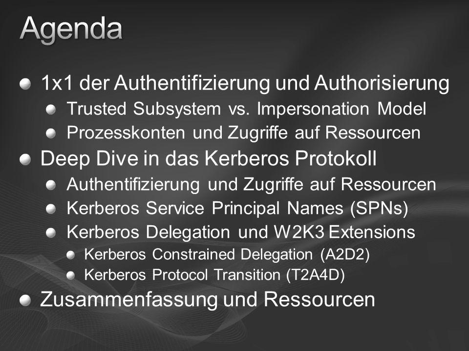 Agenda 1x1 der Authentifizierung und Authorisierung